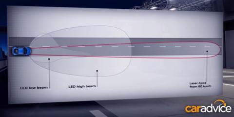 Headlight Comparison : Laser v LED v HID Xenon v Halogen