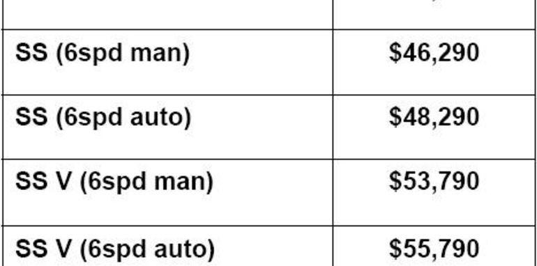 Holden Sportwagon Pricing