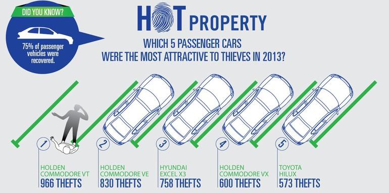 car-theft-2