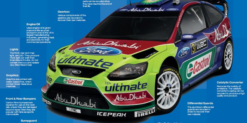Ford Focus RS WRC goes green