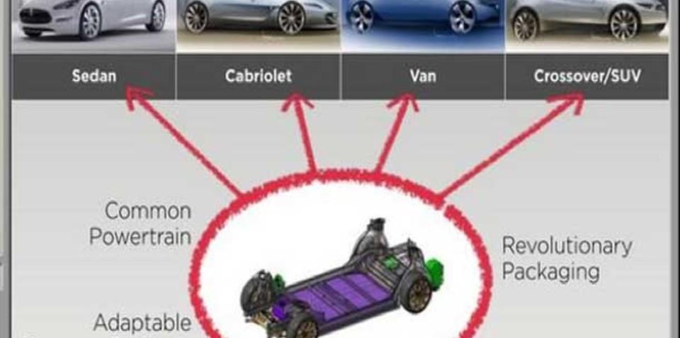 Tesla previews three potential new models