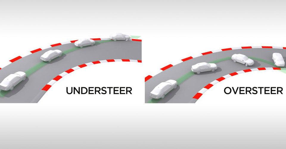 What Is Understeer And Oversteer Photos 1 Of 2