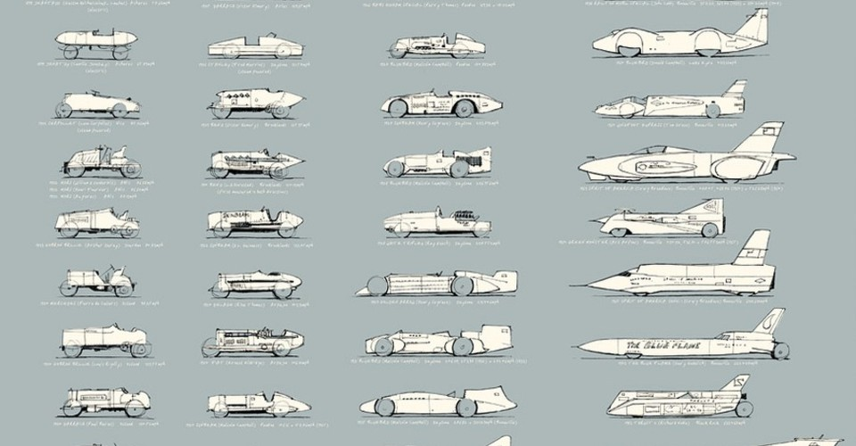 Land Speed Record Holders Detailed In Poster Form