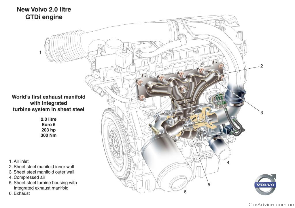 volvo to introduce new 2 0 gtdi direct-injection engine