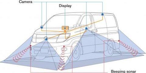 Nissan's World First Around View System