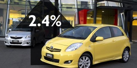 Toyota prices set to rise for 2009