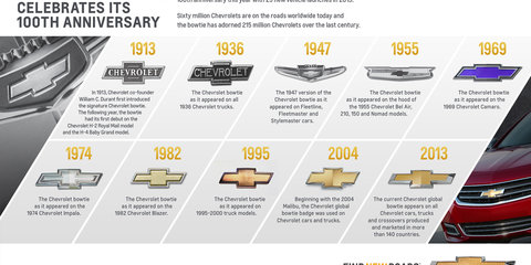 Cadillac may drop wreath; Chevrolet celebrates 100 years of the bowtie