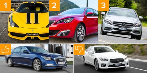 2014 CarAdvice Year in Review