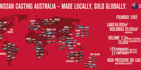 Nissan expands its Australian components plant, future assured