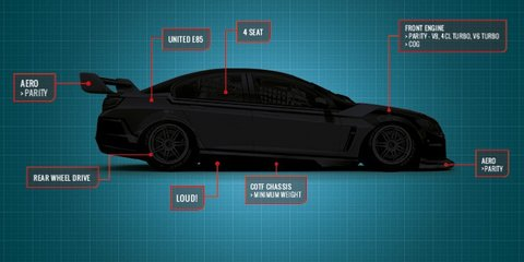 V8 Supercars Gen2 'First Draft' Guidelines Released