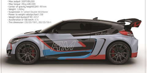 Hyundai N 2025 Vision Gran Turismo concept highlights new high-performance N sub-brand