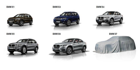 BMW X7: research shows room for larger SUV in Australia