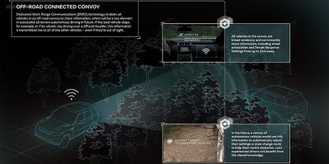 Land Rover reveals on- and off-road autonomous vehicle tech