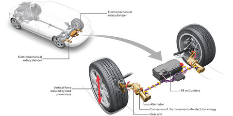 Audi unveils energy recuperating shock absorbers