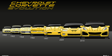 A visual history of seven enduring car names that will never die