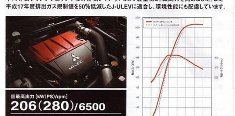 Mitsubishi Evolution X Official Brochure