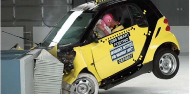 2008 SmartFor Two Crash Test