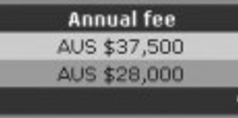 The Supercar Club Pricing