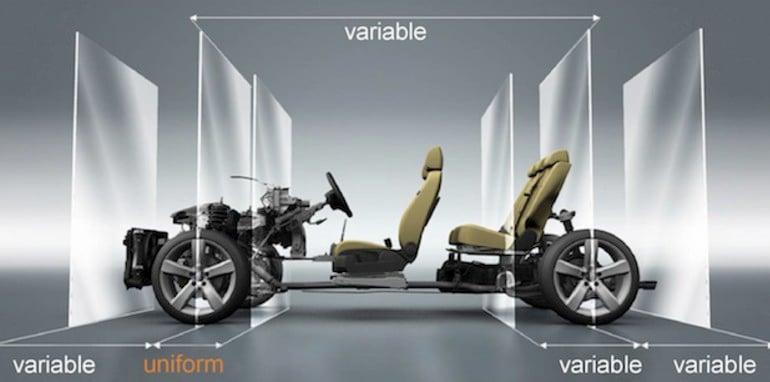 Volkswagen MQB Vehicle Platform