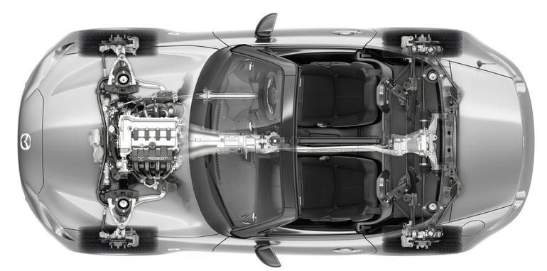 2015 Mazda MX-5__7