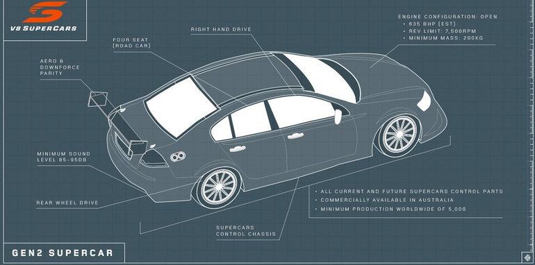 2017_v8-supercars_gen2_blueprint
