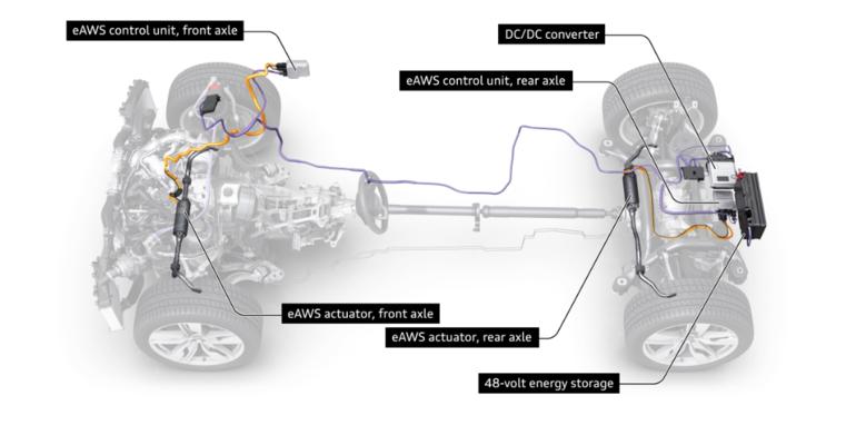 Audi-EAWS-regenerative-suspension-1