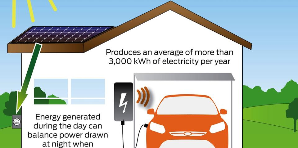 Ford to offer $10,000 solar recharge system to offset Focus Electric