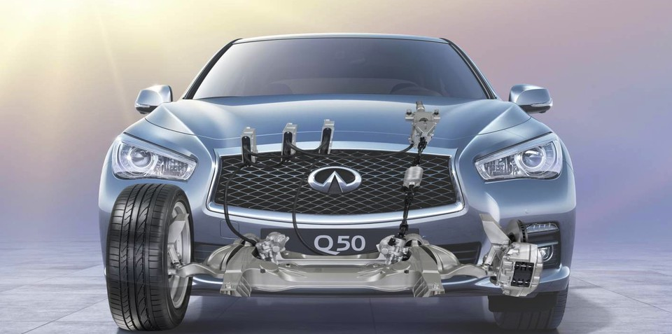 Infiniti Q50: world-first steer-by-wire technology detailed