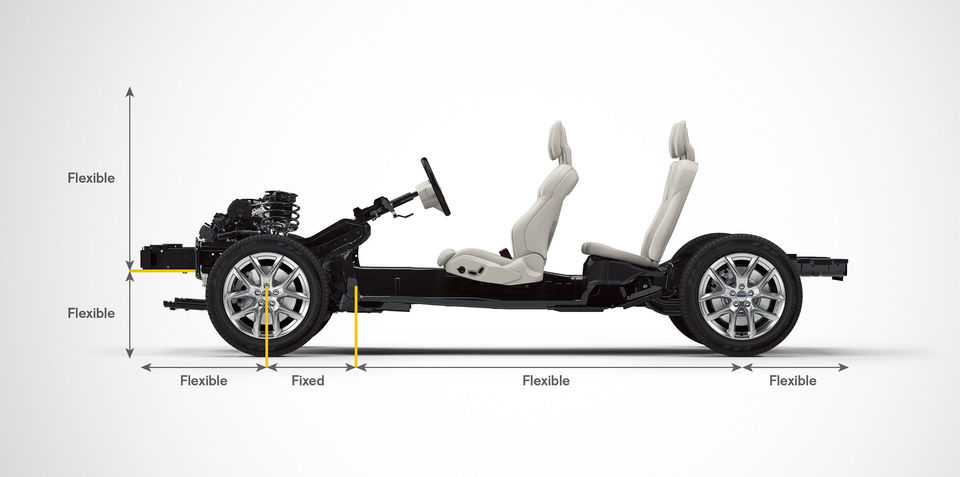 Volvo's new small cars will debut in 2017 with new architecture
