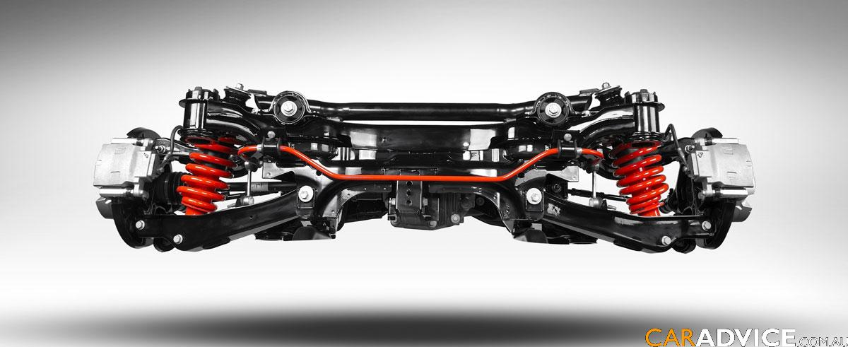 Rear Suspension Overview on Volvo Rear Suspension Diagram