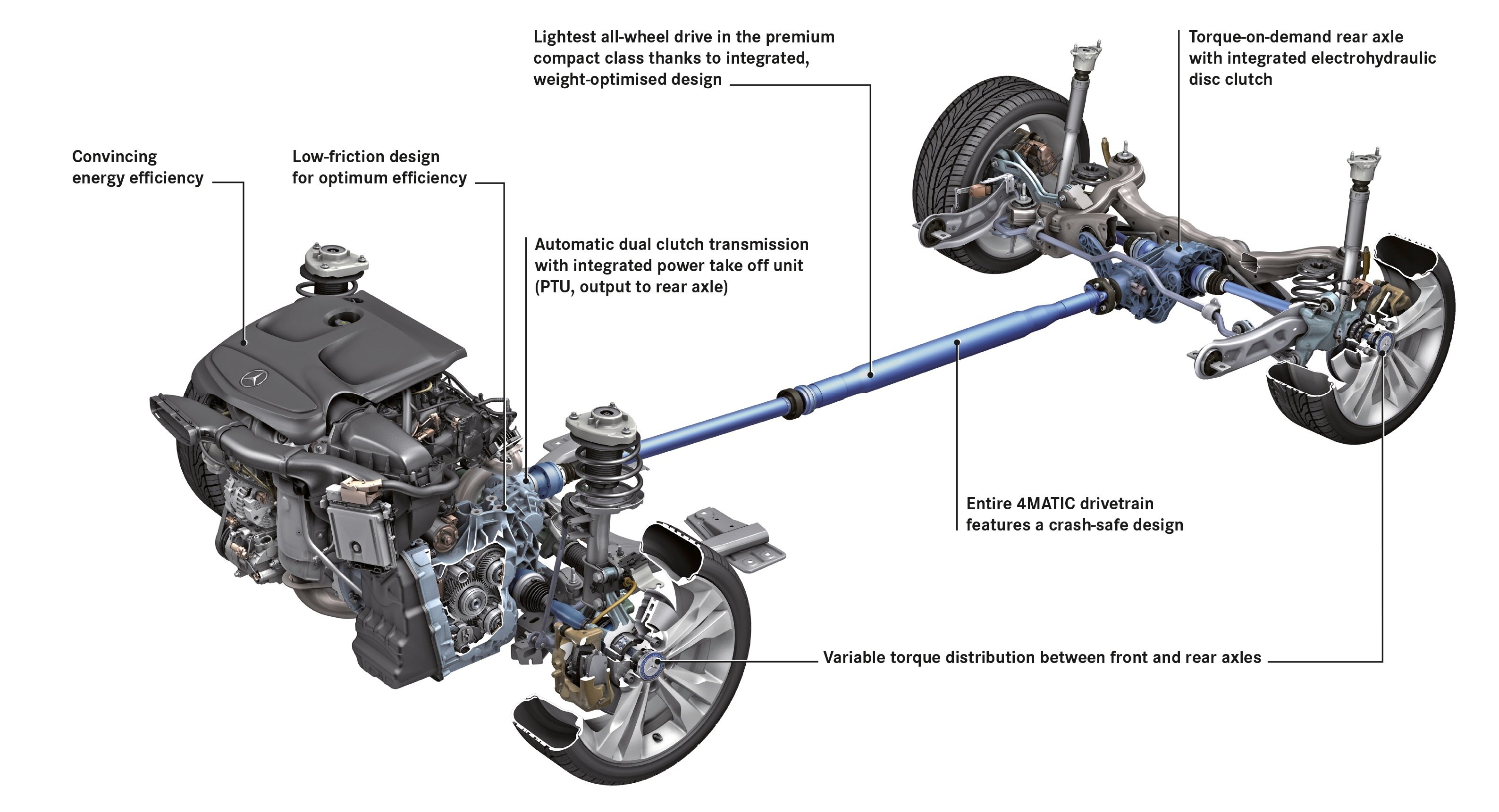 mercedes-benz cla gets new all-wheel-drive system - photos ... vw awd diagram 67 vw wiring diagram