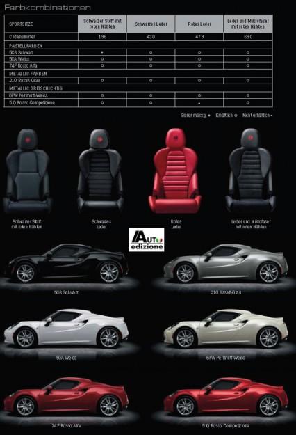 alfa romeo 4c brochure specs leaked - photos | caradvice