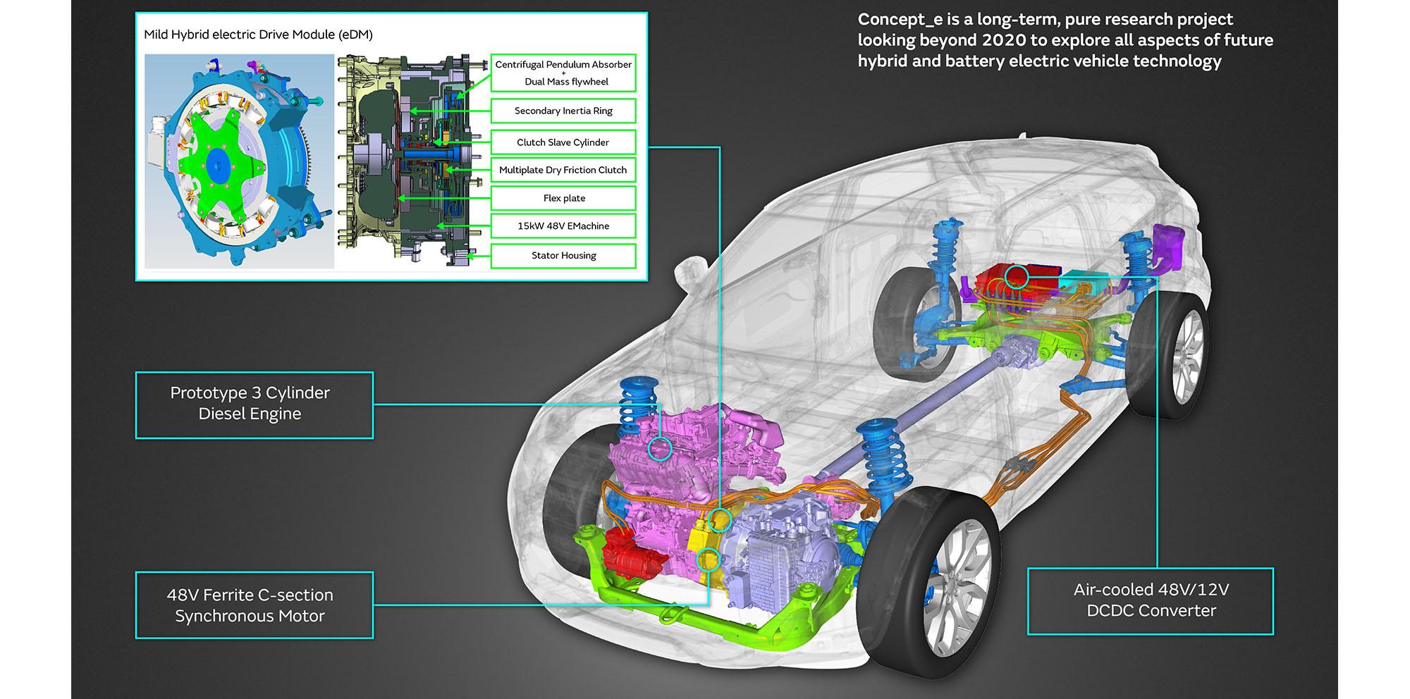 Range Rover Evoque Engine Diagram Data Circuit Digital Converter Adconverter Addaconvertercircuit Jaguar Land Shows Off New Prototype Hybrid And Ev Drivetrain Rh Caradvice Com Au 2012